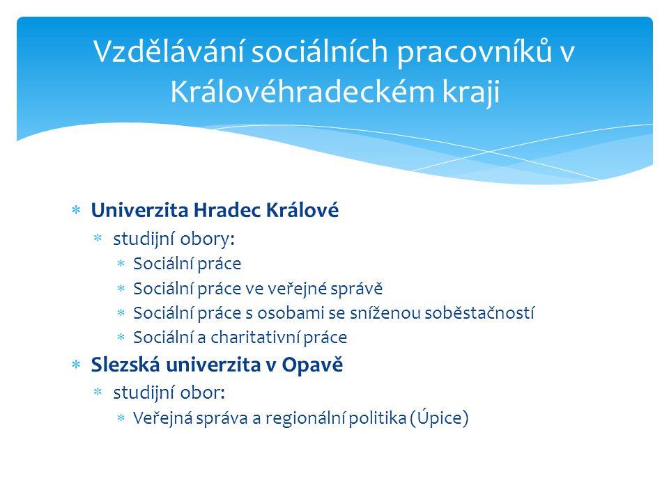 Vzdělávání sociálních pracovníků v Královéhradeckém kraji