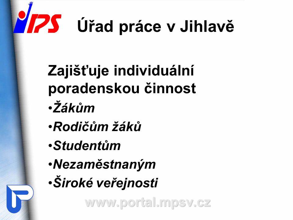 Úřad práce v Jihlavě Zajišťuje individuální poradenskou činnost Žákům