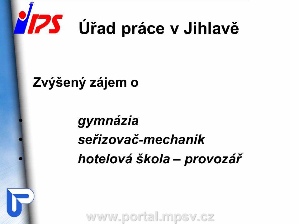 Úřad práce v Jihlavě Zvýšený zájem o gymnázia seřizovač-mechanik