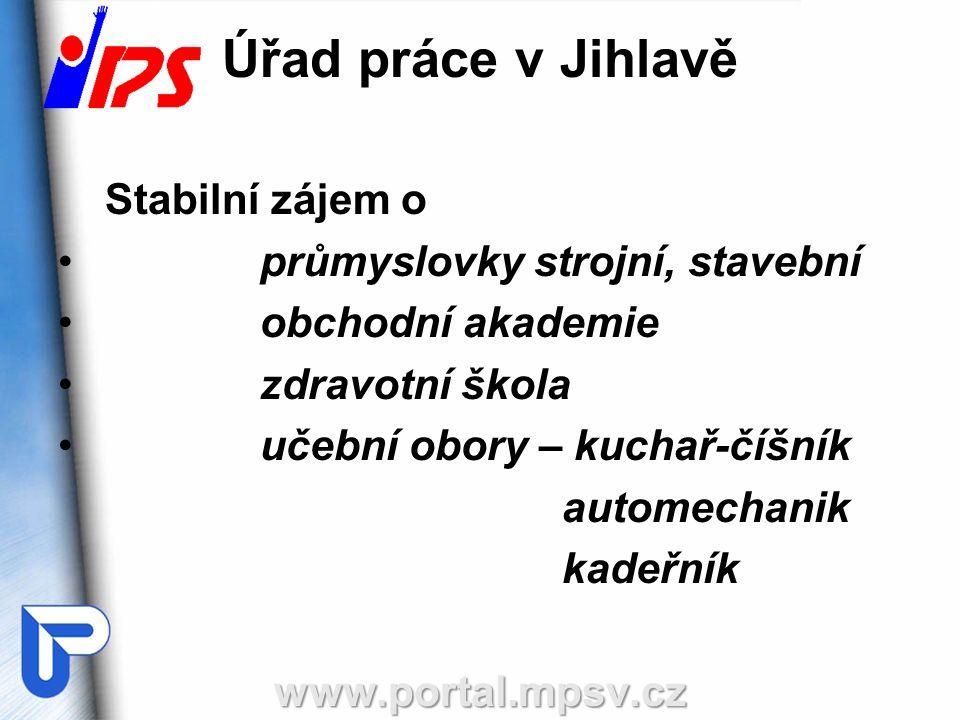 Úřad práce v Jihlavě Stabilní zájem o průmyslovky strojní, stavební