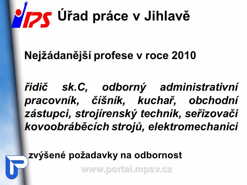 Úřad práce v Jihlavě Nejžádanější profese v roce 2010