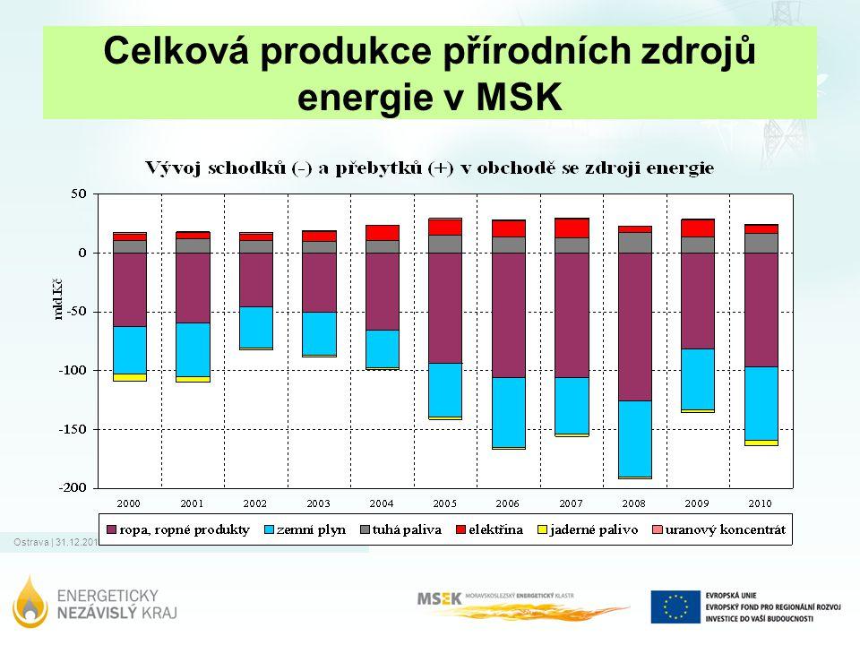 Celková produkce přírodních zdrojů energie v MSK