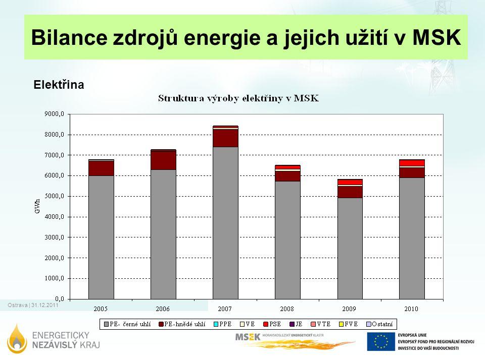 Bilance zdrojů energie a jejich užití v MSK
