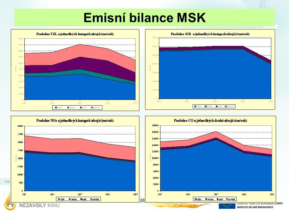 Emisní bilance MSK Ostrava | 31.12.2011
