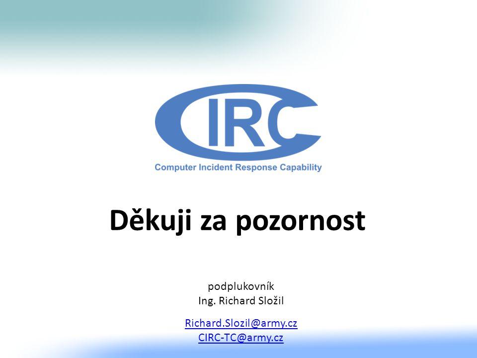 Ing. Richard Složil Richard.Slozil@army.cz