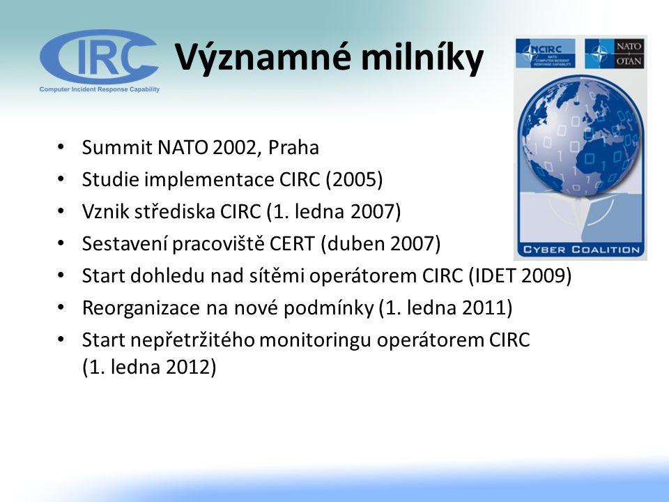 Významné milníky Summit NATO 2002, Praha