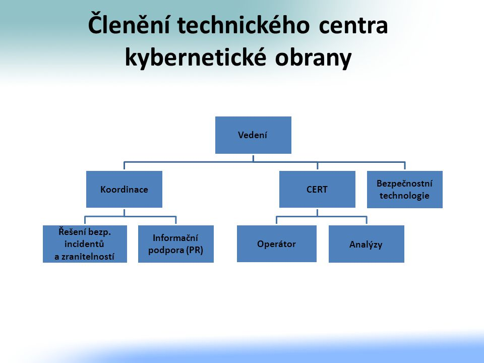 Členění technického centra kybernetické obrany