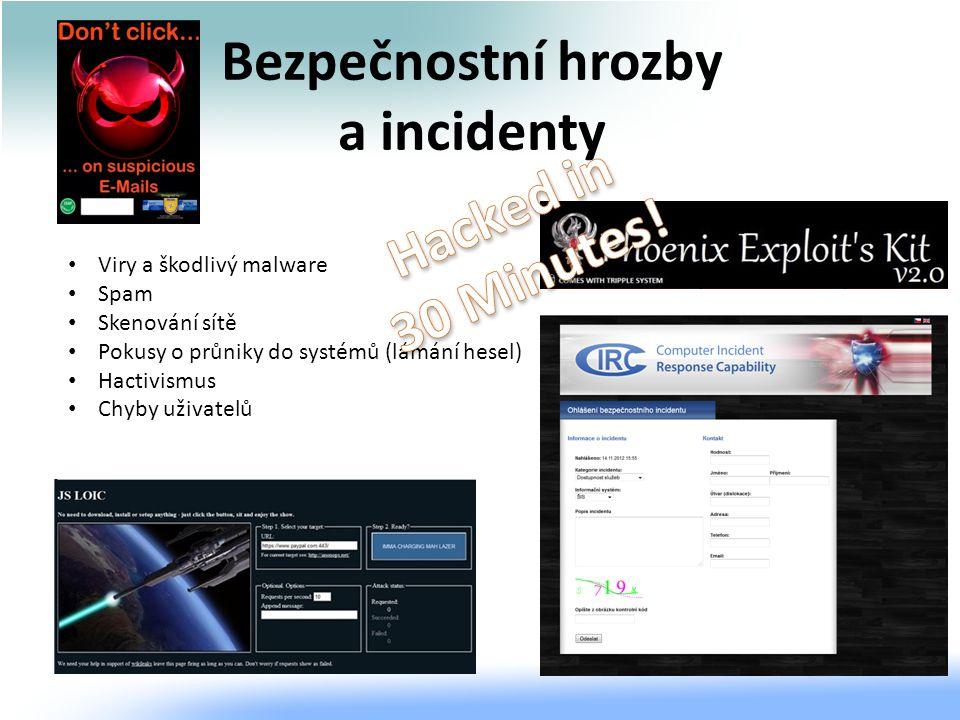 Bezpečnostní hrozby a incidenty