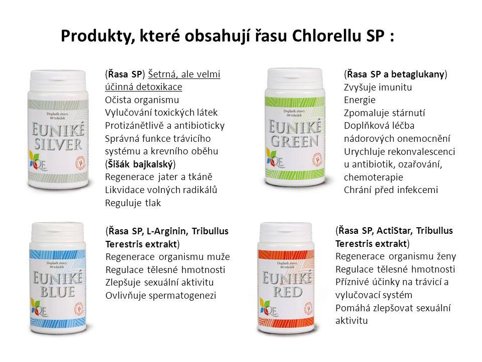 Produkty, které obsahují řasu Chlorellu SP :
