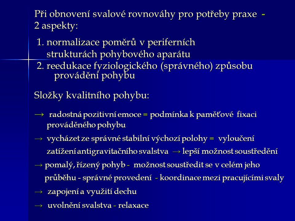 Při obnovení svalové rovnováhy pro potřeby praxe - 2 aspekty: