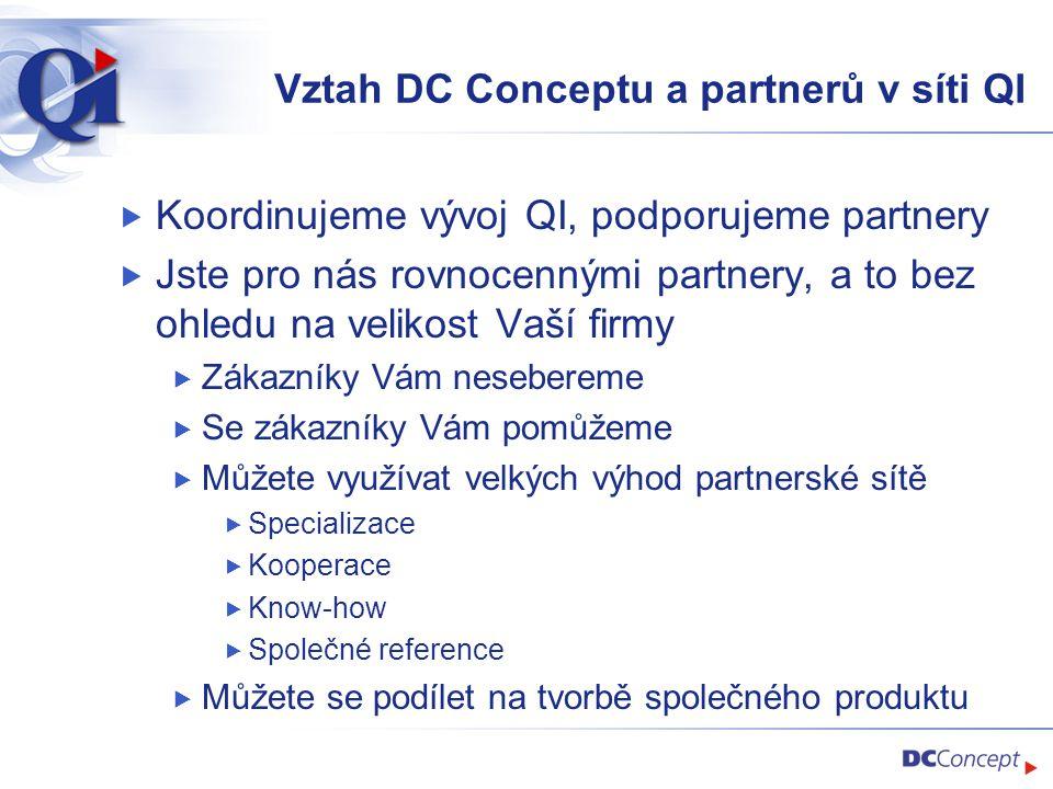 Vztah DC Conceptu a partnerů v síti QI