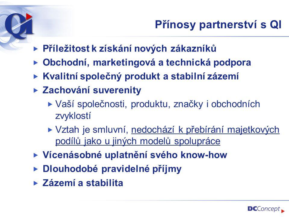 Přínosy partnerství s QI