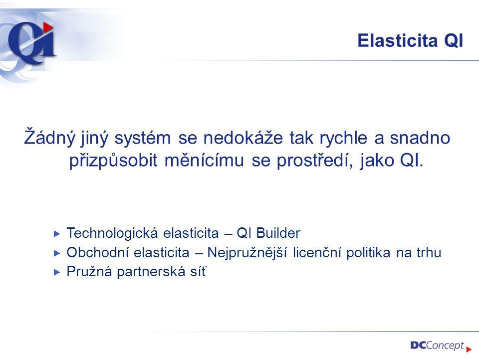 Elasticita QI Žádný jiný systém se nedokáže tak rychle a snadno přizpůsobit měnícímu se prostředí, jako QI.