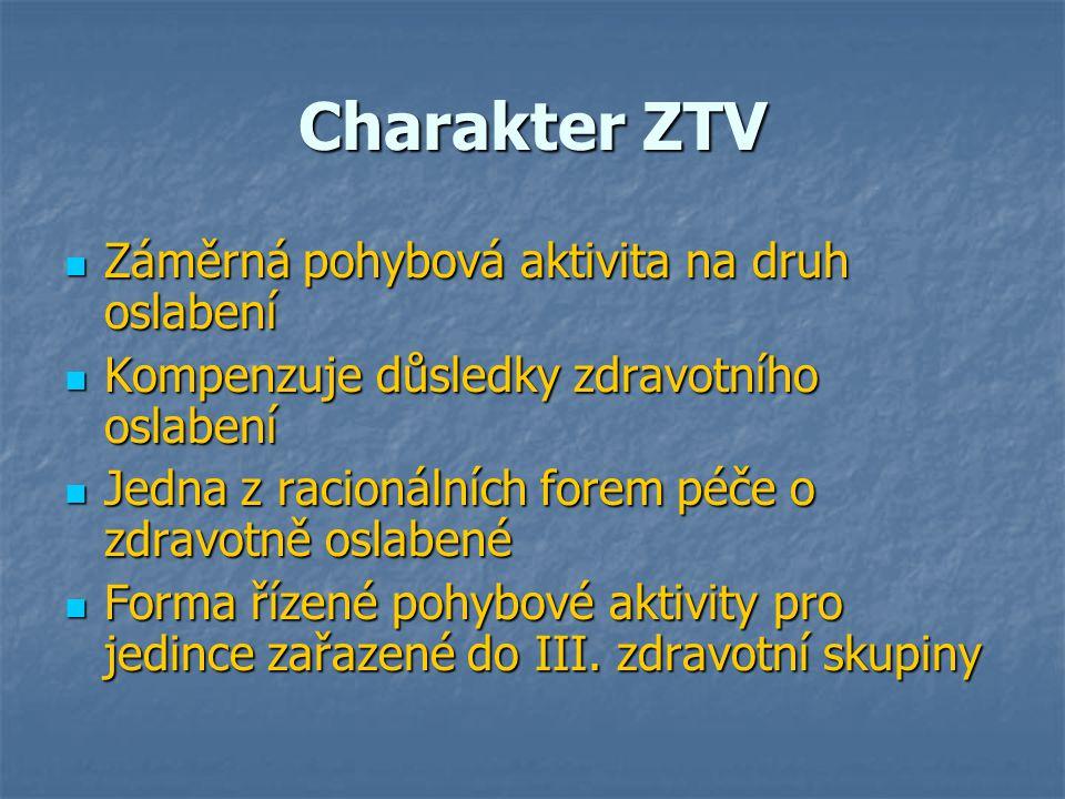 Charakter ZTV Záměrná pohybová aktivita na druh oslabení