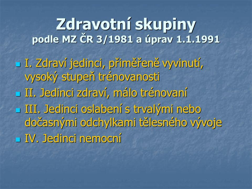 Zdravotní skupiny podle MZ ČR 3/1981 a úprav 1.1.1991