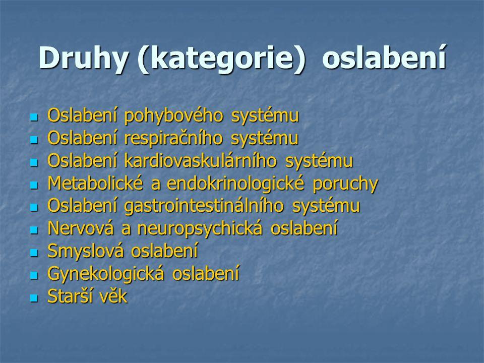 Druhy (kategorie) oslabení