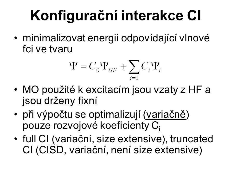 Konfigurační interakce CI