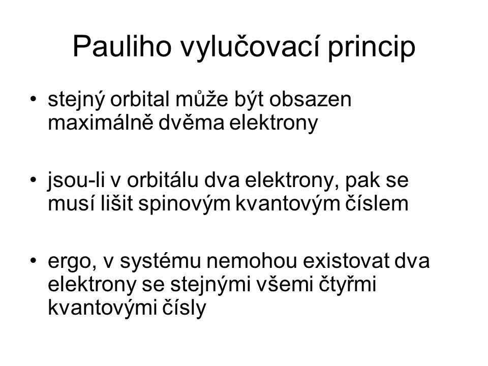 Pauliho vylučovací princip
