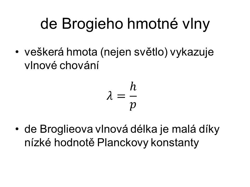 de Brogieho hmotné vlny