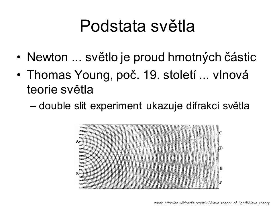 Podstata světla Newton ... světlo je proud hmotných částic