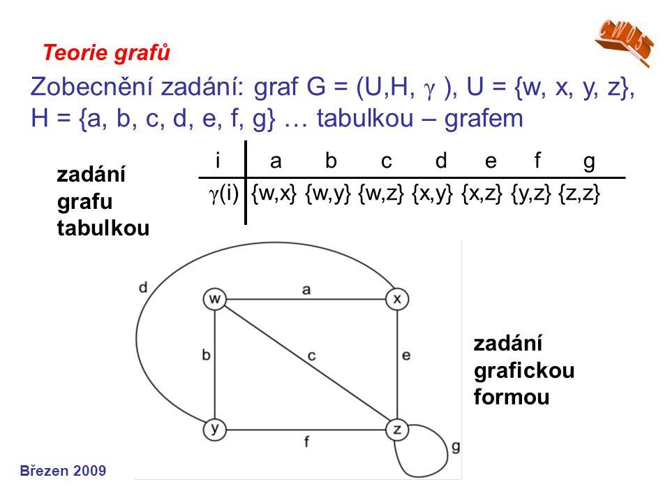 CW05 Teorie grafů. Zobecnění zadání: graf G = (U,H, γ ), U = {w, x, y, z}, H = {a, b, c, d, e, f, g} … tabulkou – grafem.