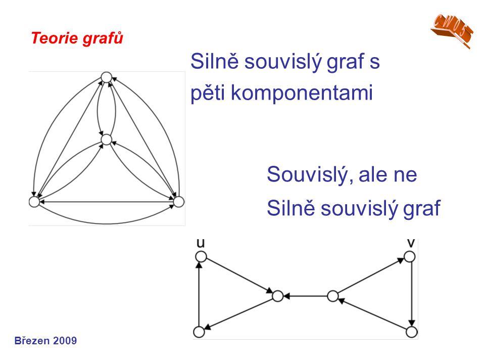 Silně souvislý graf s pěti komponentami