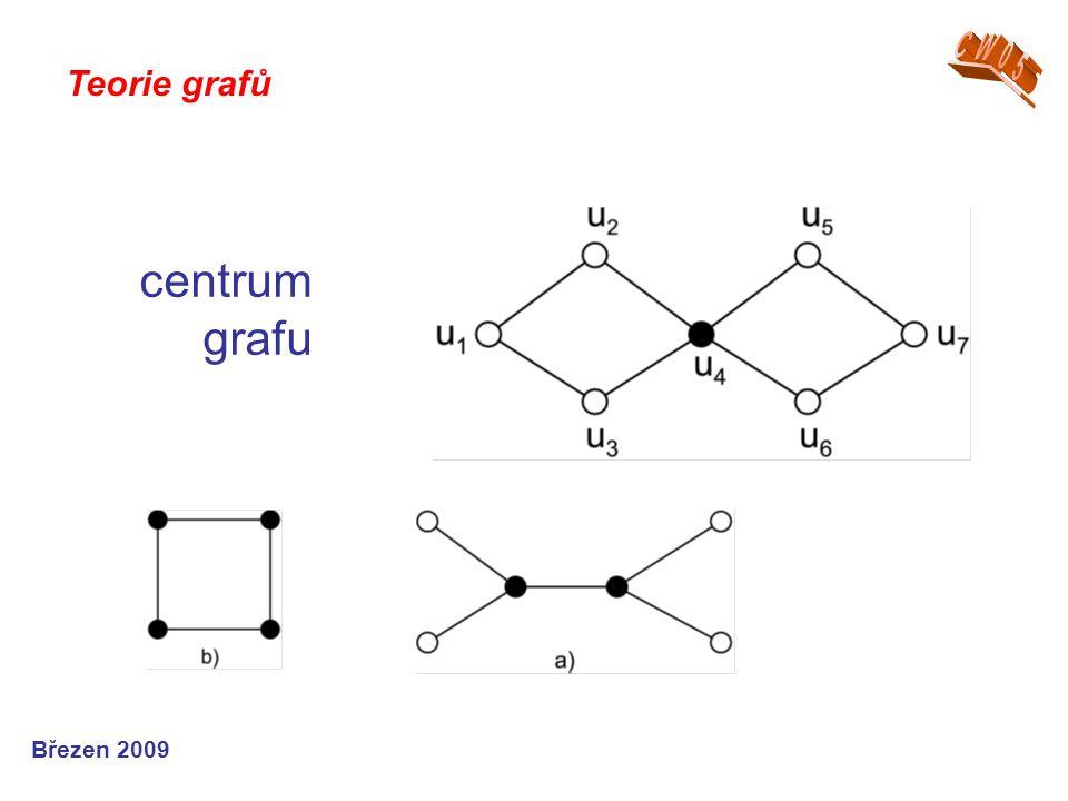 CW05 Teorie grafů centrum grafu Březen 2009