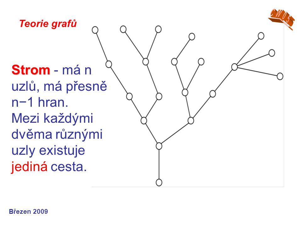 CW05 Teorie grafů. Strom - má n uzlů, má přesně n−1 hran. Mezi každými dvěma různými uzly existuje jediná cesta.