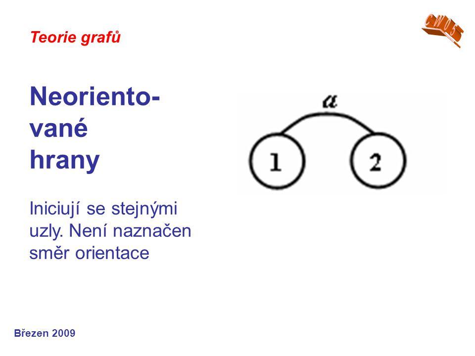 CW05 Teorie grafů. Neoriento-vané. hrany. Iniciují se stejnými uzly. Není naznačen směr orientace.