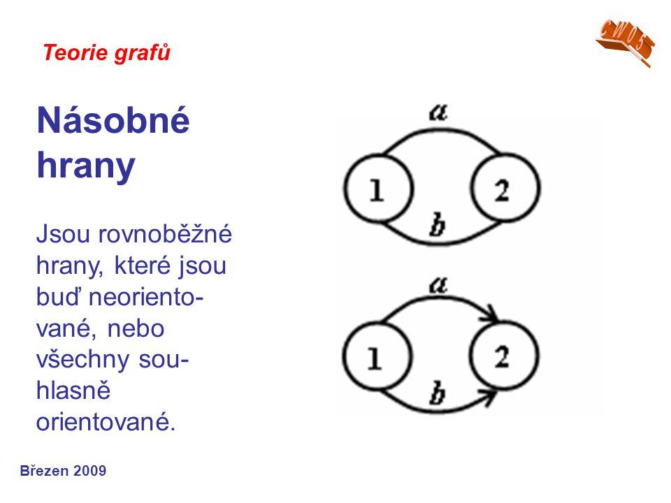 CW05 Teorie grafů. Násobné. hrany. Jsou rovnoběžné hrany, které jsou buď neoriento-vané, nebo všechny sou-hlasně orientované.