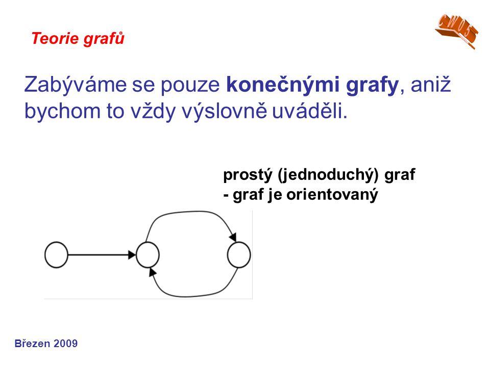 CW05 Teorie grafů. Zabýváme se pouze konečnými grafy, aniž bychom to vždy výslovně uváděli. prostý (jednoduchý) graf - graf je orientovaný.