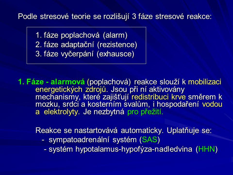 Podle stresové teorie se rozlišují 3 fáze stresové reakce: