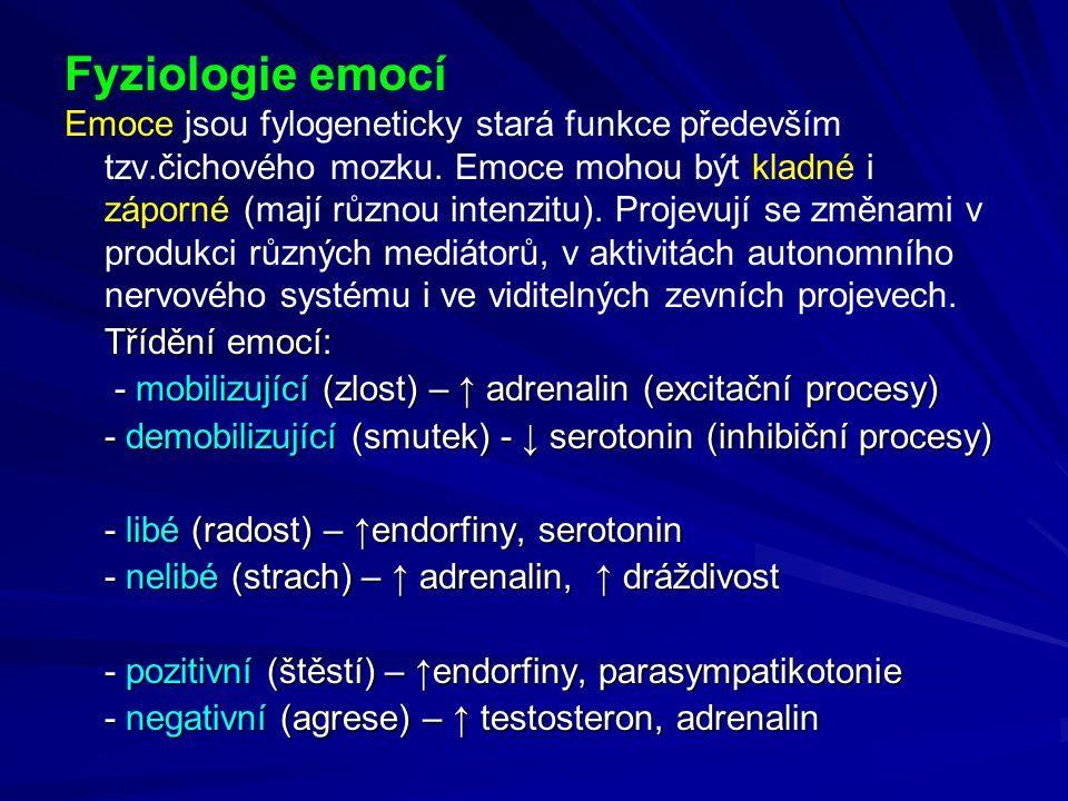 Fyziologie emocí