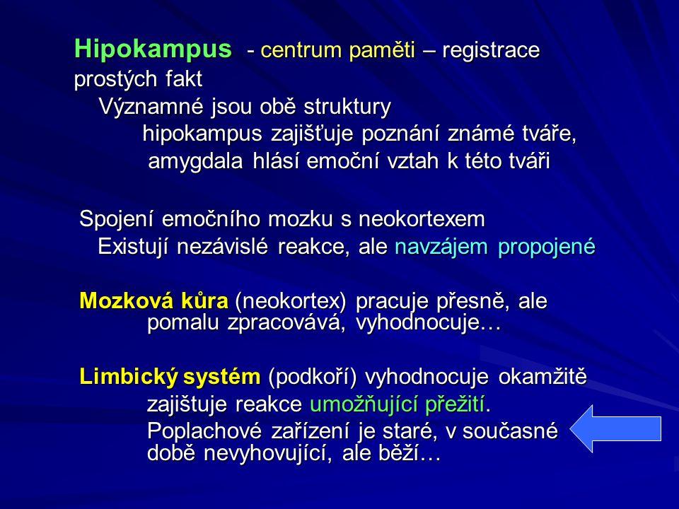 Hipokampus - centrum paměti – registrace prostých fakt