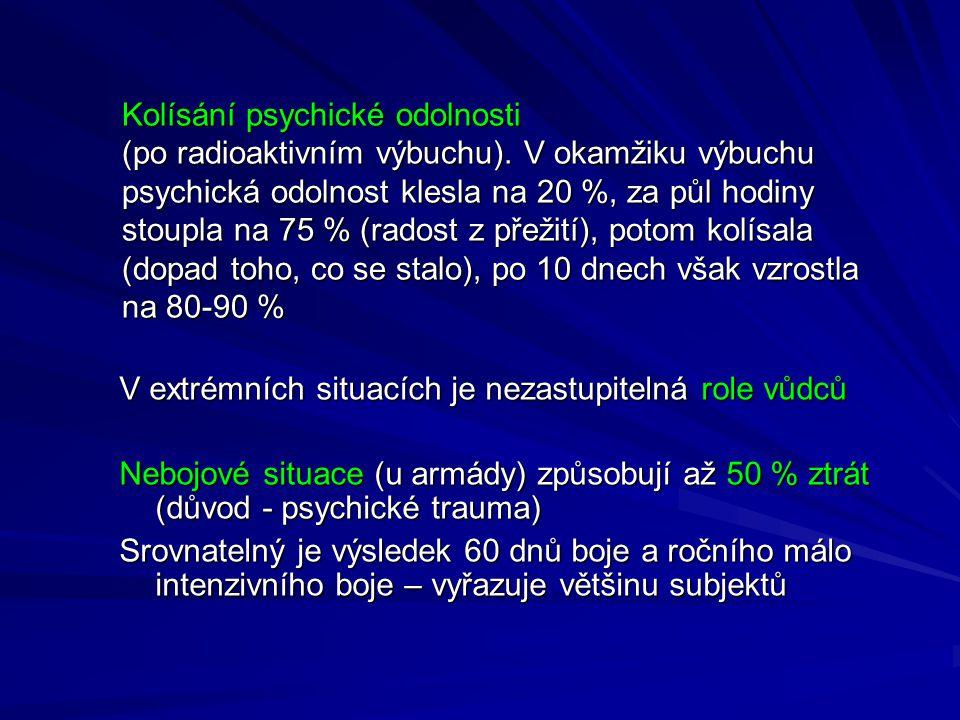 Kolísání psychické odolnosti (po radioaktivním výbuchu)