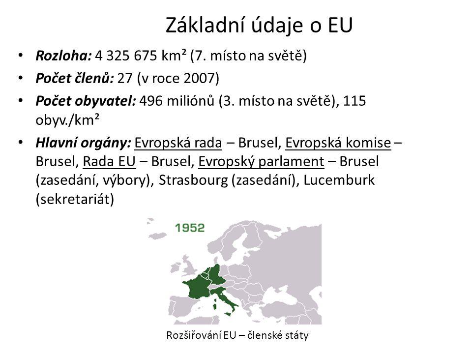 Základní údaje o EU Rozloha: 4 325 675 km² (7. místo na světě)