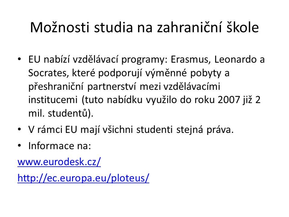 Možnosti studia na zahraniční škole