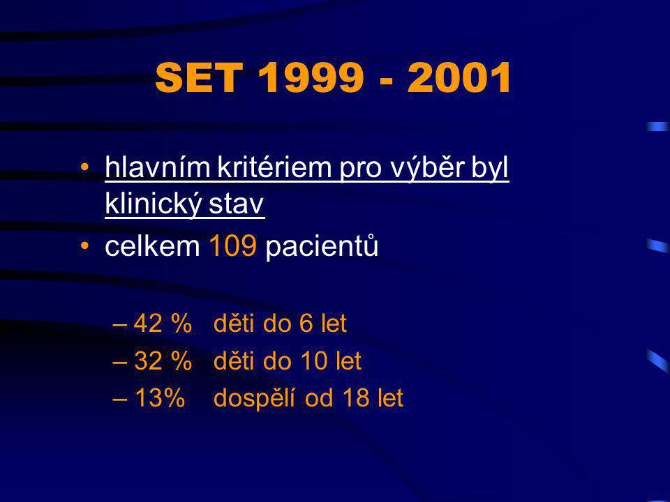 SET 1999 - 2001 hlavním kritériem pro výběr byl klinický stav