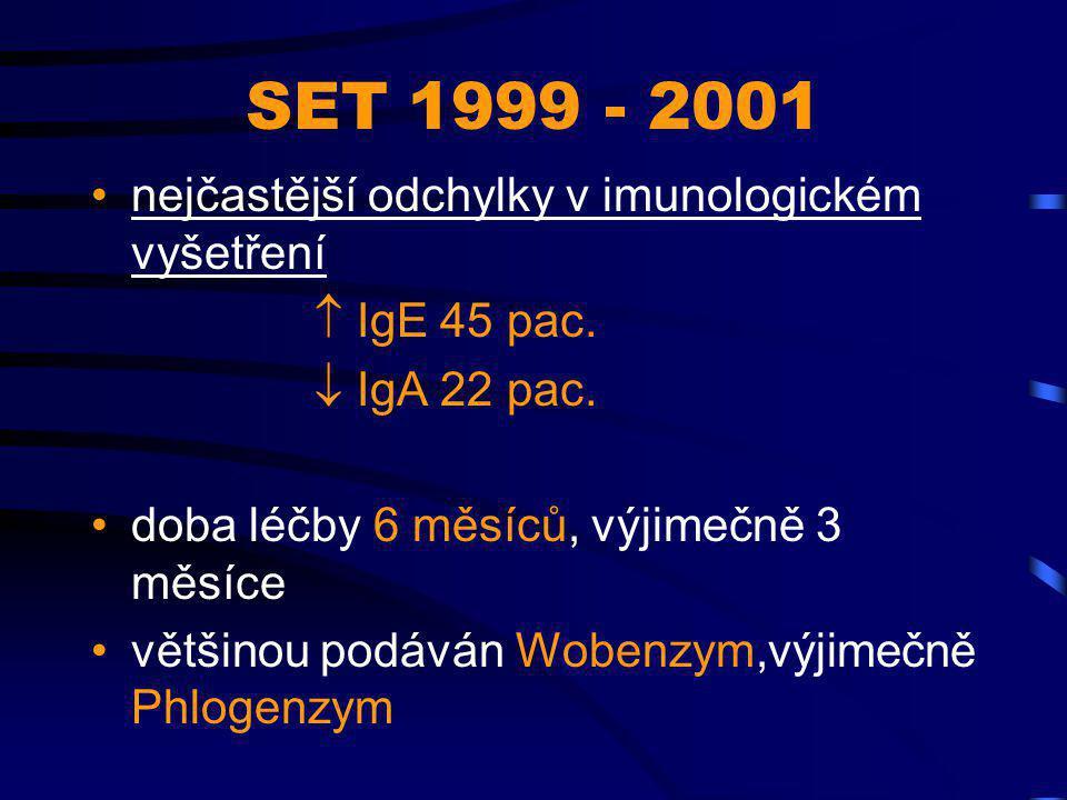 SET 1999 - 2001 nejčastější odchylky v imunologickém vyšetření