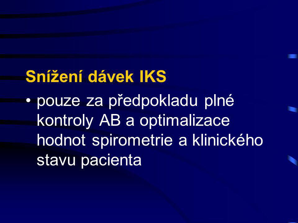 Snížení dávek IKS pouze za předpokladu plné kontroly AB a optimalizace hodnot spirometrie a klinického stavu pacienta.