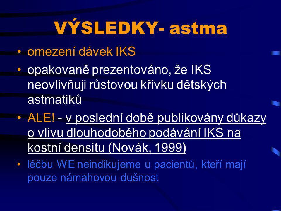 VÝSLEDKY- astma omezení dávek IKS