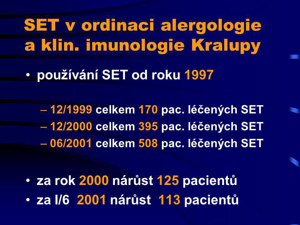 SET v ordinaci alergologie a klin. imunologie Kralupy