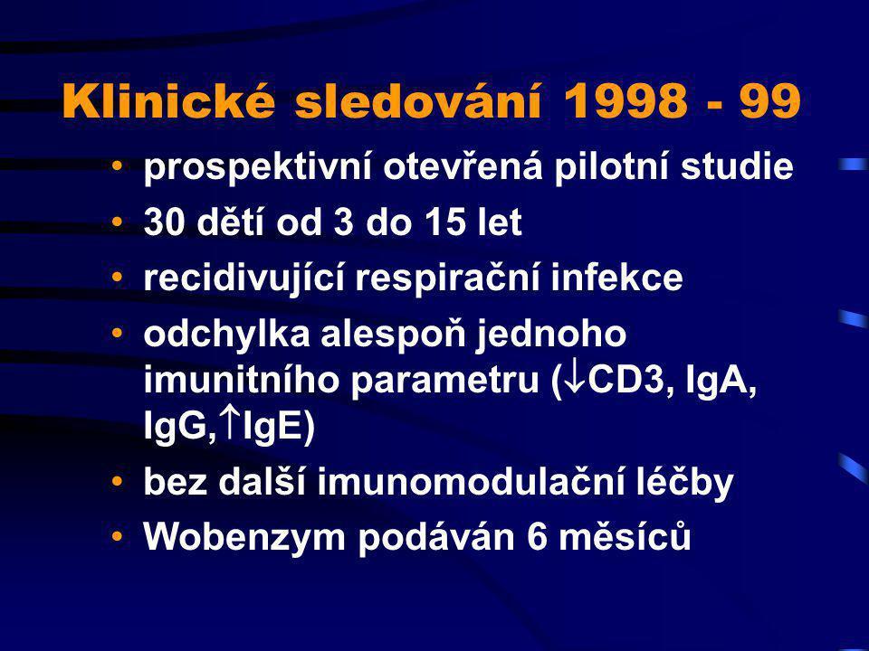 Klinické sledování 1998 - 99 prospektivní otevřená pilotní studie