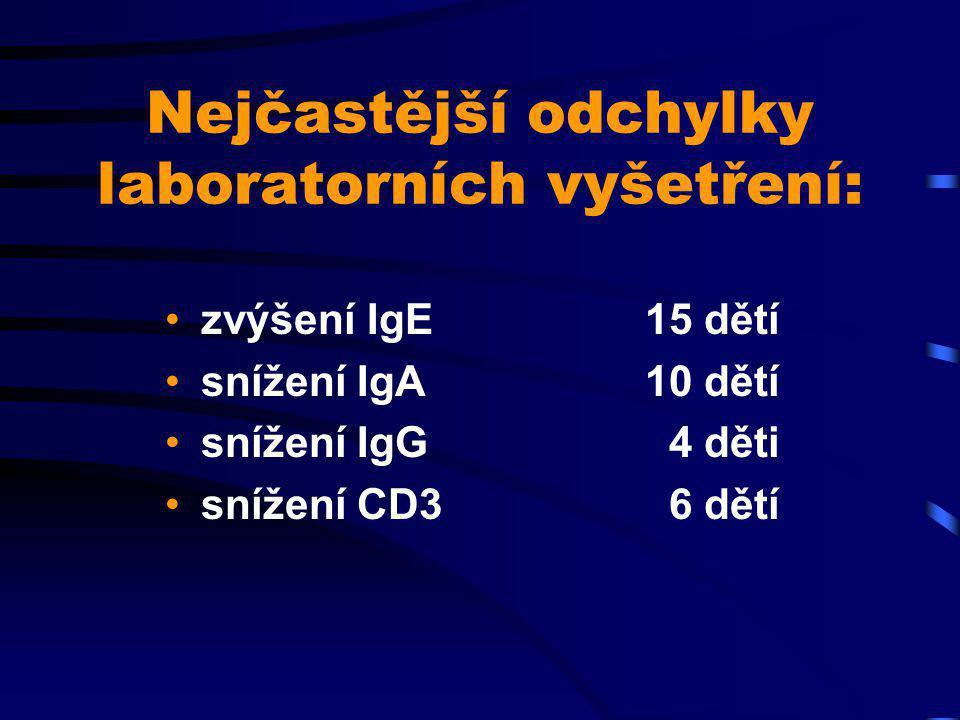 Nejčastější odchylky laboratorních vyšetření: