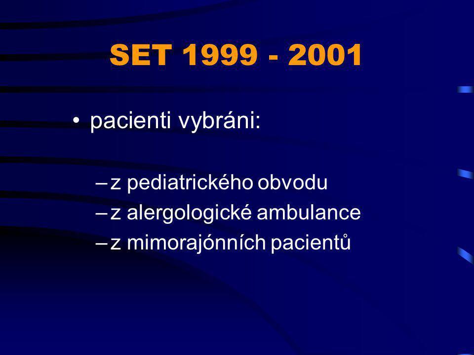 SET 1999 - 2001 pacienti vybráni: z pediatrického obvodu