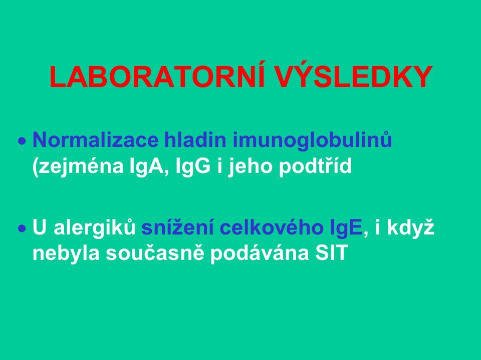 LABORATORNÍ VÝSLEDKY Normalizace hladin imunoglobulinů (zejména IgA, IgG i jeho podtříd.