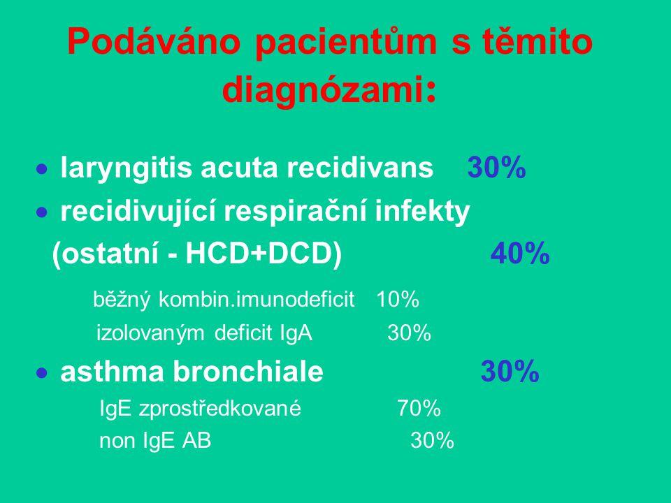 Podáváno pacientům s těmito diagnózami: