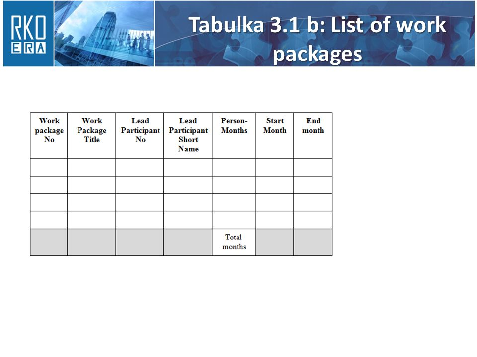 Tabulka 3.1 b: List of work packages