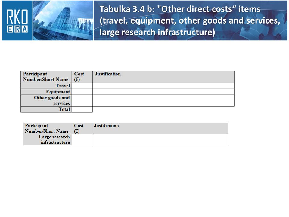 Tabulka 3.4 b: Other direct costs items (travel, equipment, other goods and services, large research infrastructure)