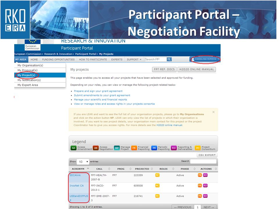 Participant Portal – Negotiation Facility